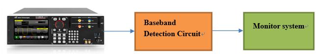 脉冲发生器在雷达系统中的应用插图(9)