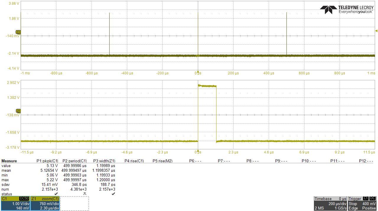 脉冲发生器在雷达系统中的应用插图(3)