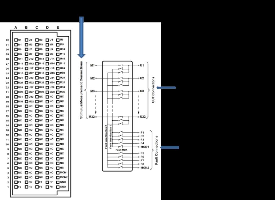 动力换挡变速箱(PST)TCU故障注入测试系统插图4