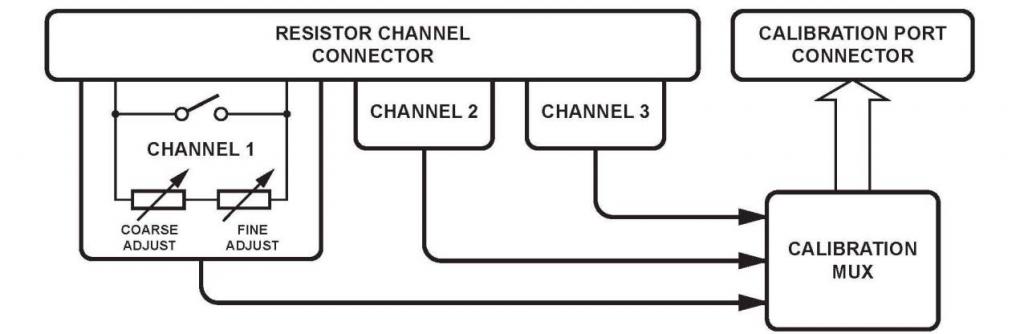 电阻模块的准确性插图