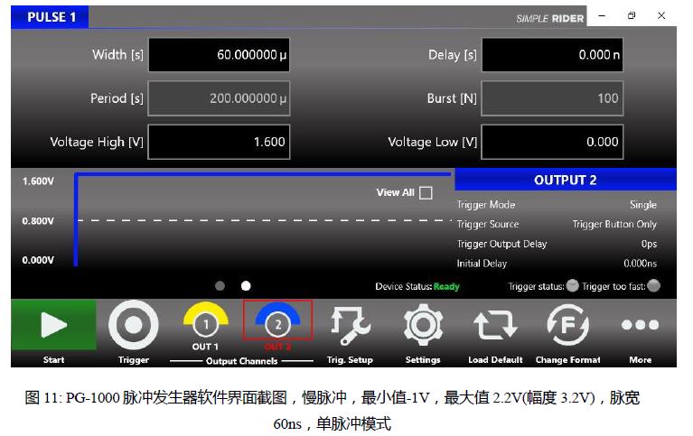 脉冲发生器在半导体测试中的应用插图13