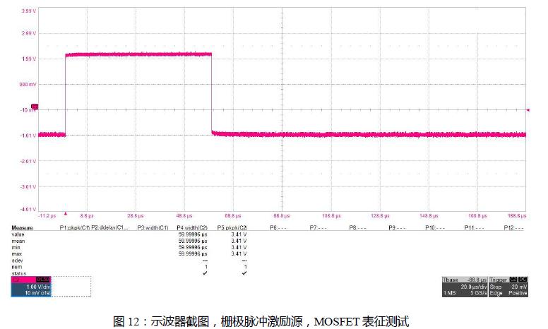 脉冲发生器在半导体测试中的应用插图(14)