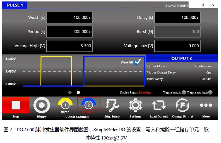 脉冲发生器在半导体测试中的应用插图2