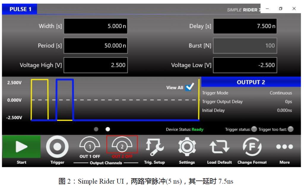 脉冲发生器在大物理试验中的应用插图2