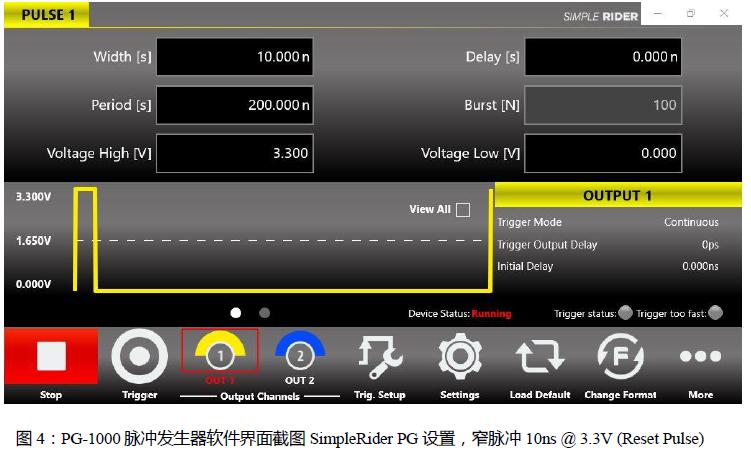 脉冲发生器在半导体测试中的应用插图(6)
