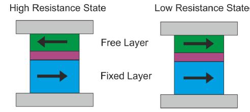 脉冲发生器在半导体测试中的应用插图4