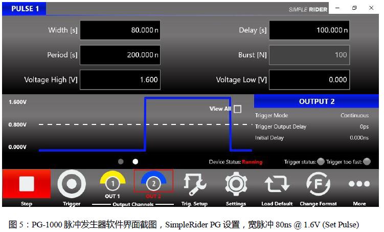 脉冲发生器在半导体测试中的应用插图(7)