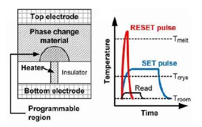 脉冲发生器在半导体测试中的应用插图5