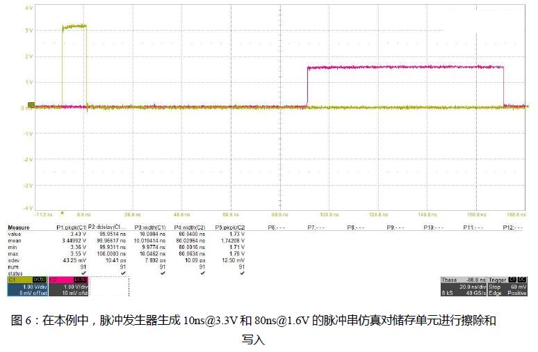 脉冲发生器在半导体测试中的应用插图8