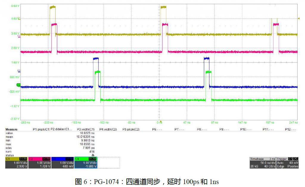 脉冲发生器在大物理试验中的应用插图6