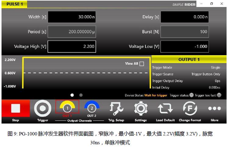 脉冲发生器在半导体测试中的应用插图11