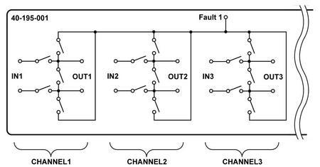 故障注入开关在HIL测试中的应用插图1