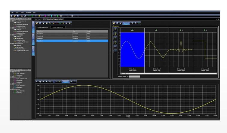 AWG1102/1104任意波形发生器插图3