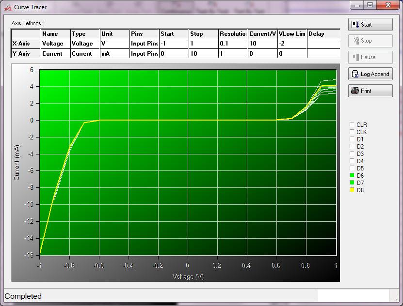TS-900系列PXI半导体测试系统插图3