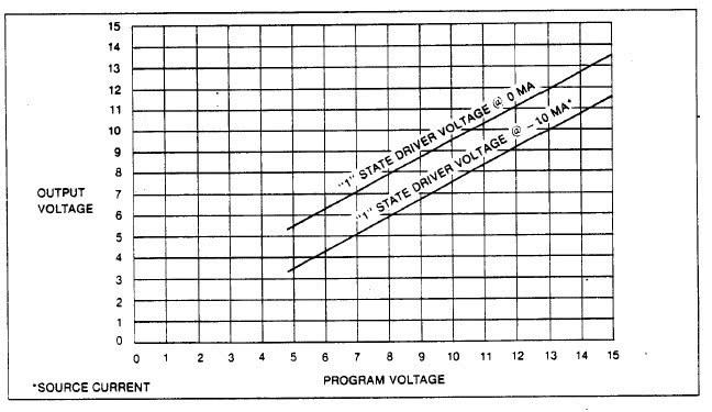 PCBA功能测试案例-Marvin高性能动态数字IO插图1