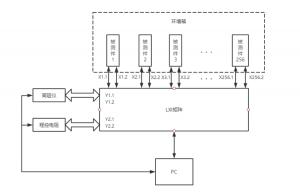 使用矩阵和高阻仪进行焊锡膏可靠性测试插图