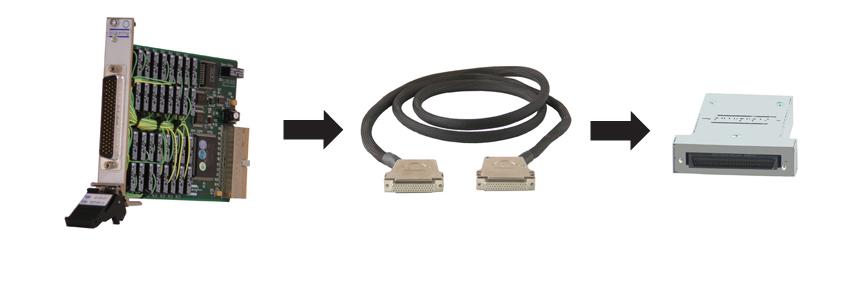 如何为集成项目选择合适的连接器插图3
