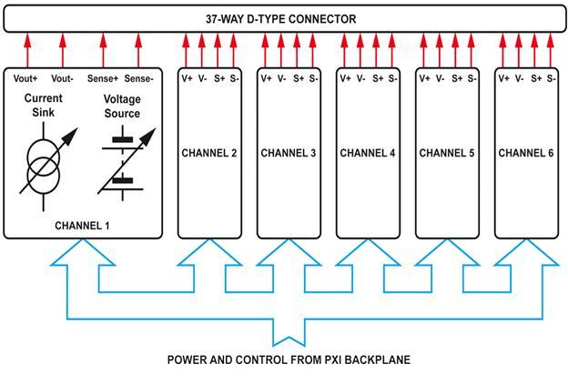 汽车BMS电池管理测试系统插图3