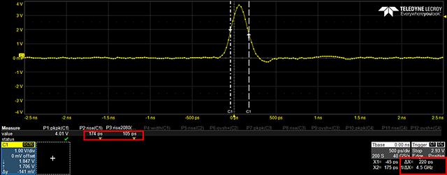 Arb Rider AWG-5000 任意波形发生器插图