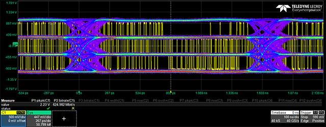 Arb Rider AWG-5000 任意波形发生器插图(3)
