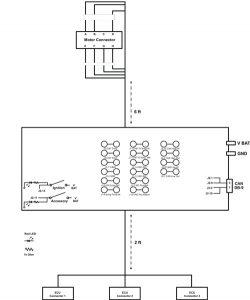 自动化故障注入测试插图(1)