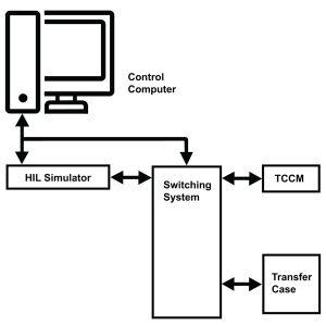 自动化故障注入测试插图(4)