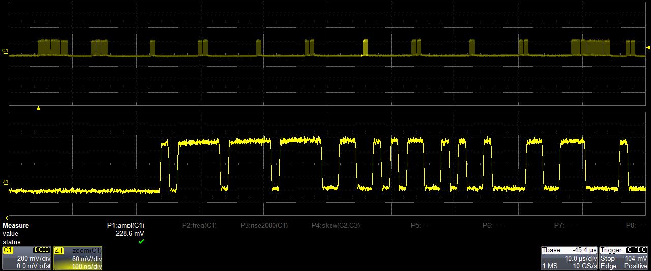 ArbRider AWG2000 任意波形发生器插图7