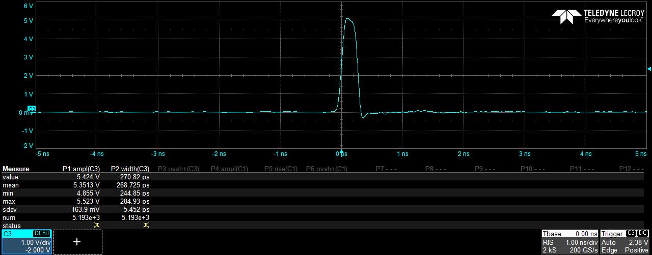 虹科PG1072/PG1074 脉冲发生器插图6