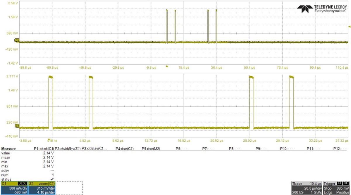 虹科PG1072/PG1074 脉冲发生器插图11