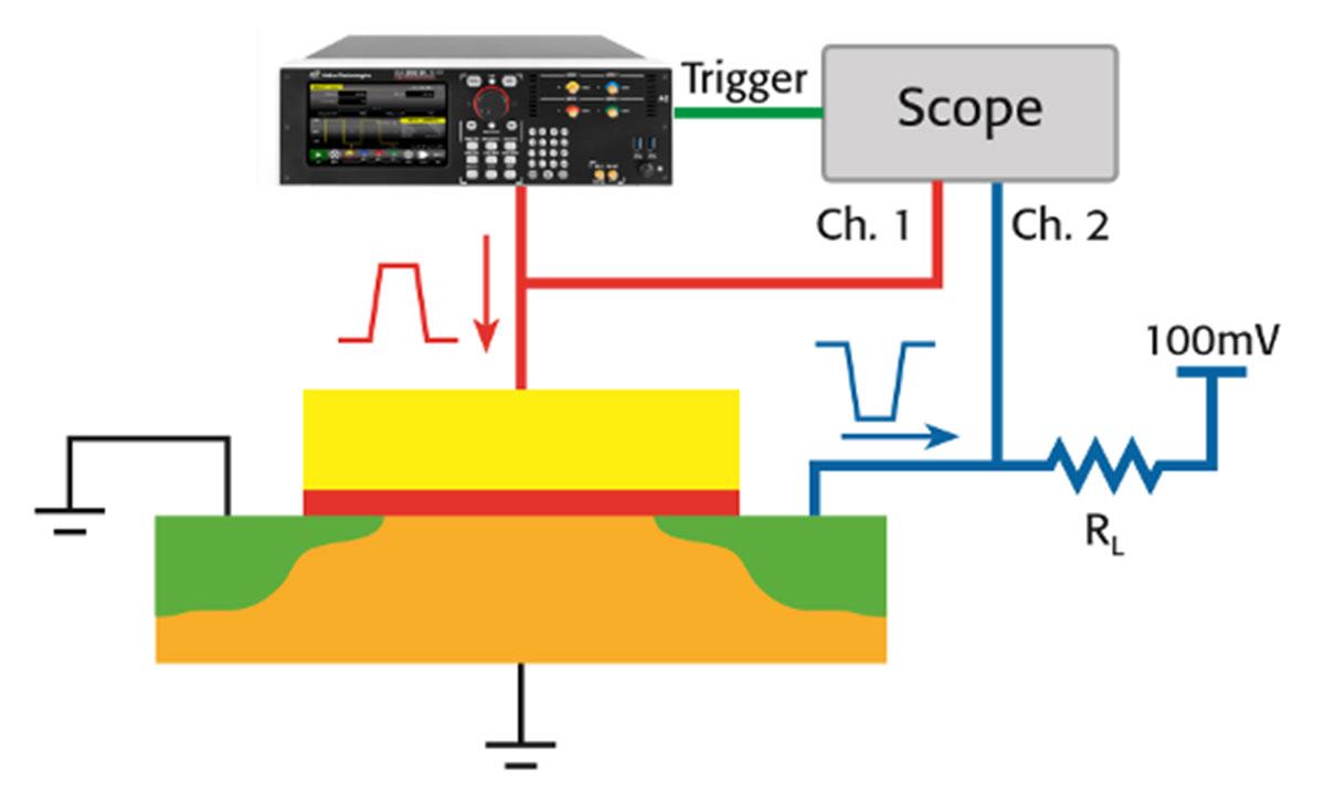 虹科PG1072/PG1074 脉冲发生器插图12
