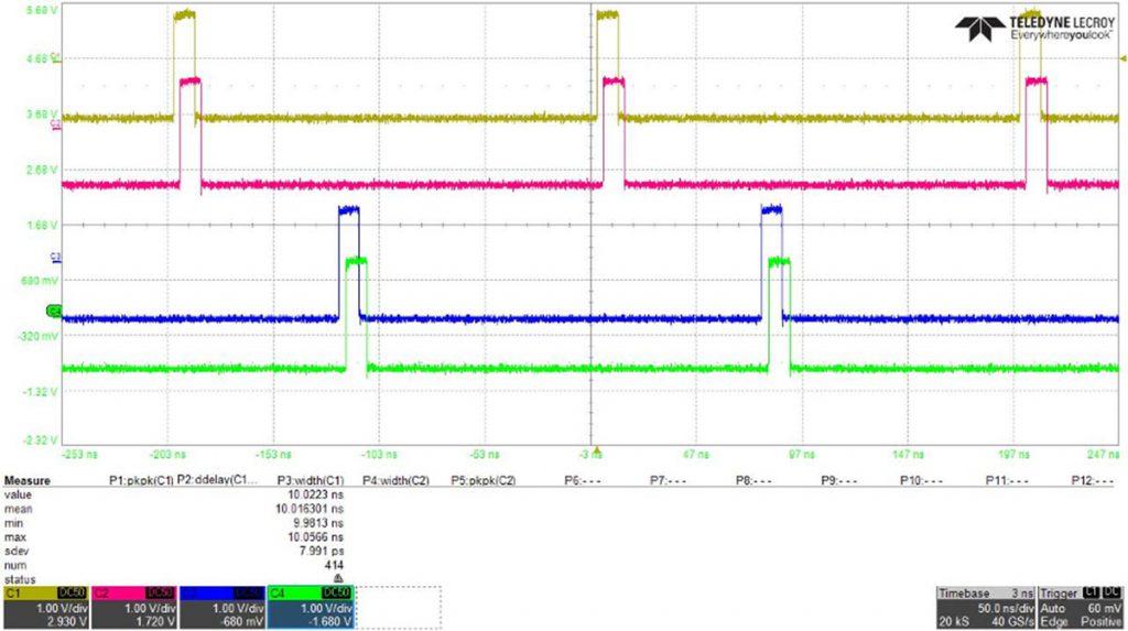 虹科PG1072/PG1074 脉冲发生器插图15