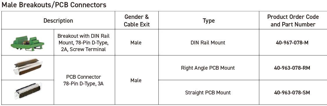 MIL-STD-1553总线开关插图5