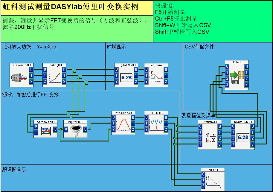 Dasylab插图2