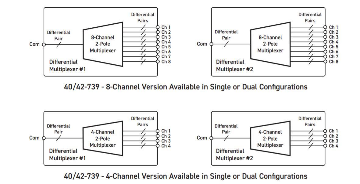 mil-std-1553-multiplexer